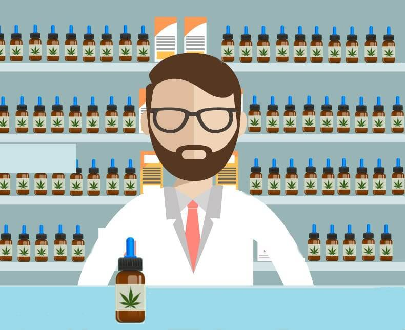Forsøgsordningen med medicinsk cannabis